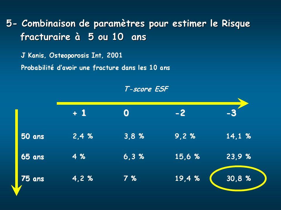 5- Combinaison de paramètres pour estimer le Risque fracturaire à 5 ou 10 ans