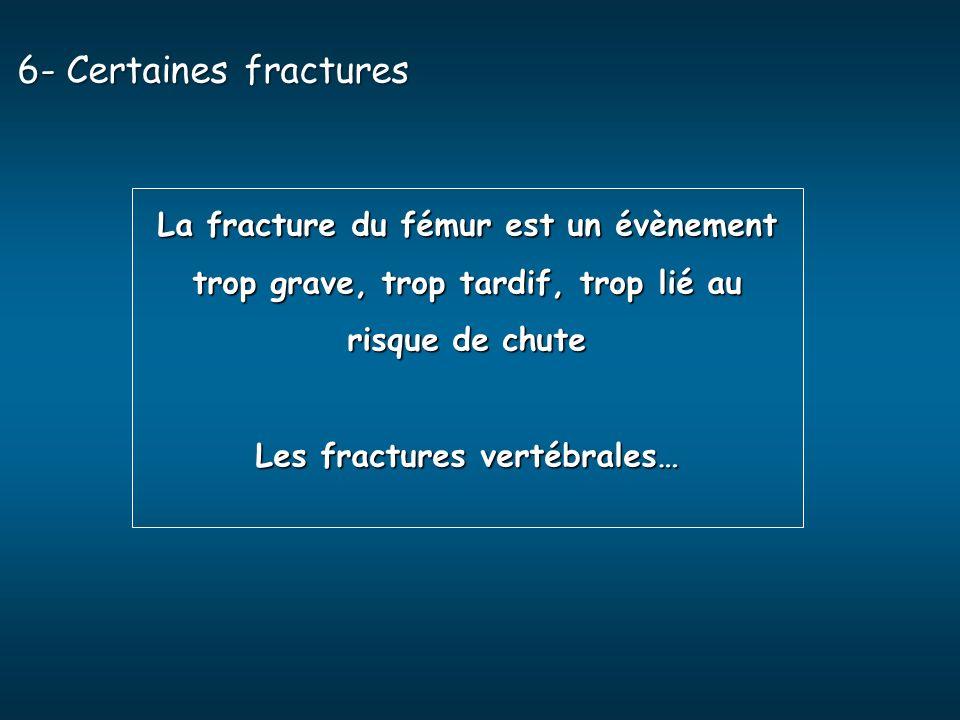 6- Certaines fractures La fracture du fémur est un évènement trop grave, trop tardif, trop lié au risque de chute Les fractures vertébrales…