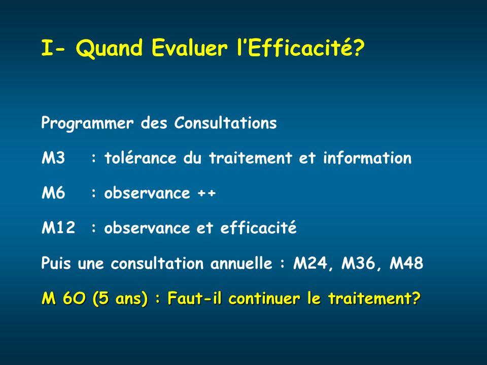 I- Quand Evaluer lEfficacité? Programmer des Consultations M3 : tolérance du traitement et information M6 : observance ++ M12 : observance et efficaci