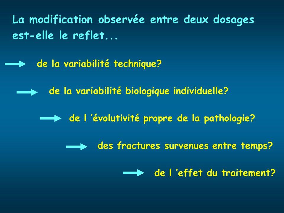 La modification observée entre deux dosages est-elle le reflet... de la variabilité technique? de la variabilité biologique individuelle? de l évoluti