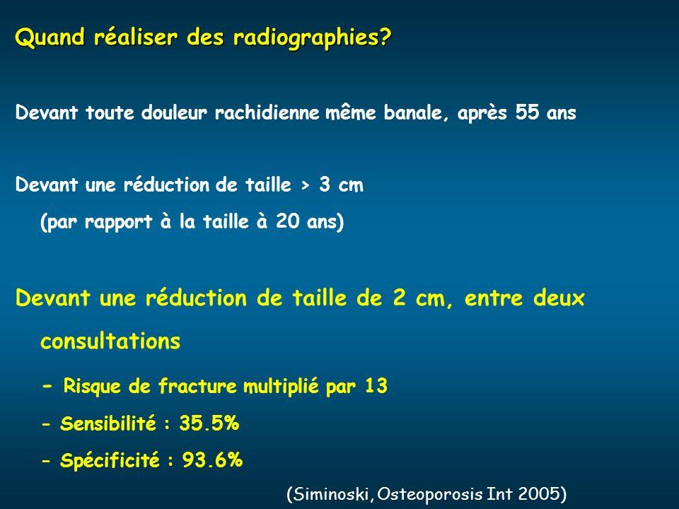 Quand réaliser des radiographies? Devant toute douleur rachidienne même banale, après 55 ans Devant une réduction de taille > 3 cm (par rapport à la t