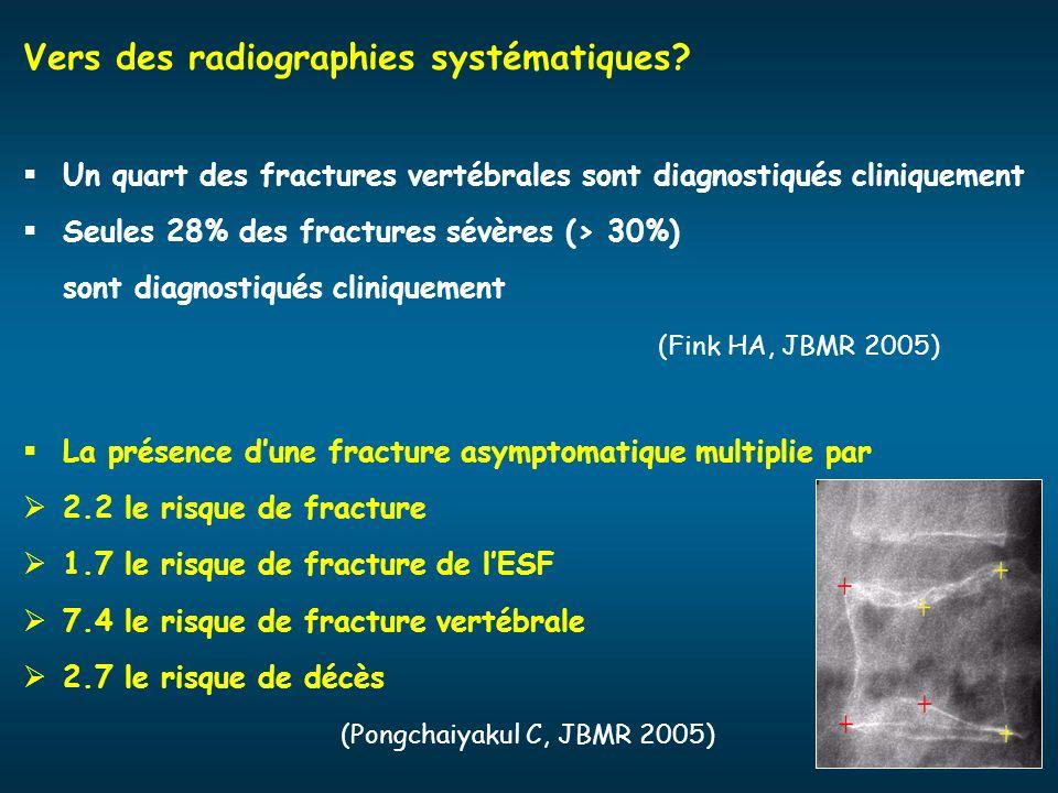 Vers des radiographies systématiques? Un quart des fractures vertébrales sont diagnostiqués cliniquement Seules 28% des fractures sévères (> 30%) sont