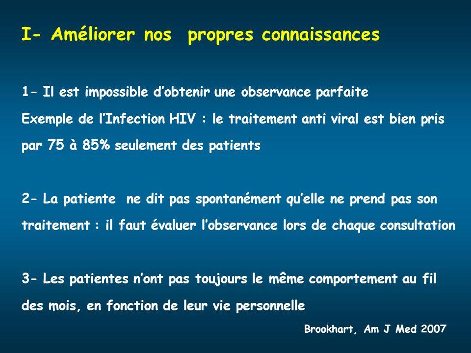 I- Améliorer nos propres connaissances 1- Il est impossible dobtenir une observance parfaite Exemple de lInfection HIV : le traitement anti viral est
