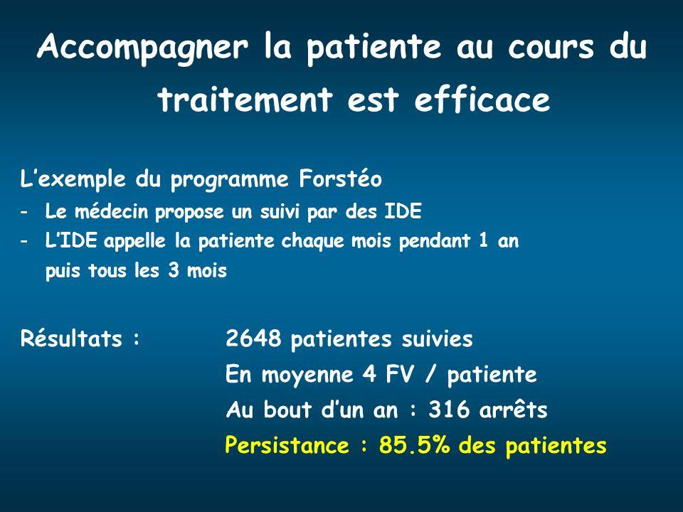 Accompagner la patiente au cours du traitement est efficace Lexemple du programme Forstéo -Le médecin propose un suivi par des IDE -LIDE appelle la pa