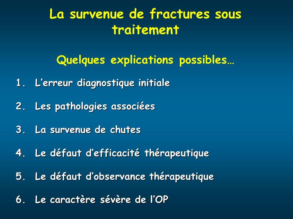 La survenue de fractures sous traitement Quelques explications possibles… 1.L erreur diagnostique initiale 2.L es pathologies associées 3.L a survenue