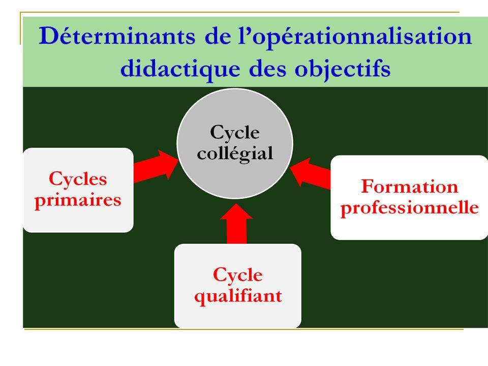 Déterminants de lopérationnalisation didactique des objectifs