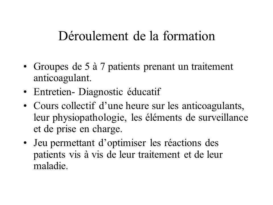 Déroulement de la formation Groupes de 5 à 7 patients prenant un traitement anticoagulant. Entretien- Diagnostic éducatif Cours collectif dune heure s