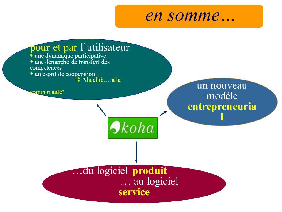en somme… un nouveau modèle entrepreneuria l pour et par lutilisateur une dynamique participative une démarche de transfert des compétences un esprit
