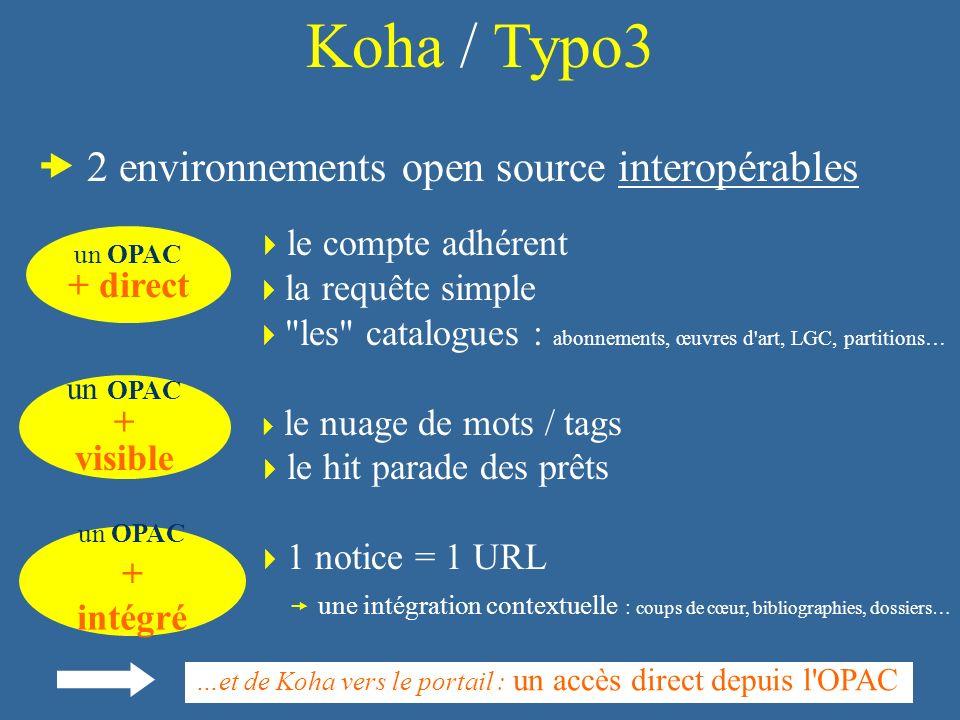 Koha / Typo3 2 environnements open source interopérables le compte adhérent la requête simple