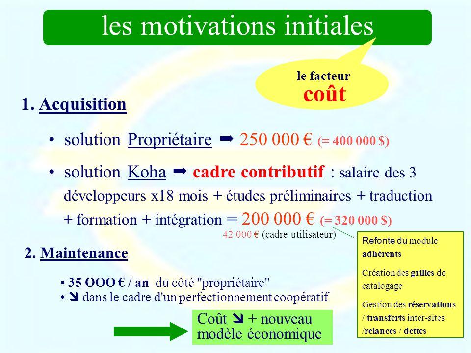 1. Acquisition solution Propriétaire 250 000 (= 400 000 $) solution Koha cadre contributif : salaire des 3 développeurs x18 mois + études préliminaire