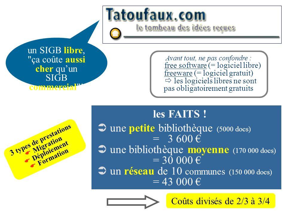 les FAITS ! une petite bibliothèque (5000 docs) = 3 600 une bibliothèque moyenne (170 000 docs) = 30 000 un réseau de 10 communes (150 000 docs) = 43