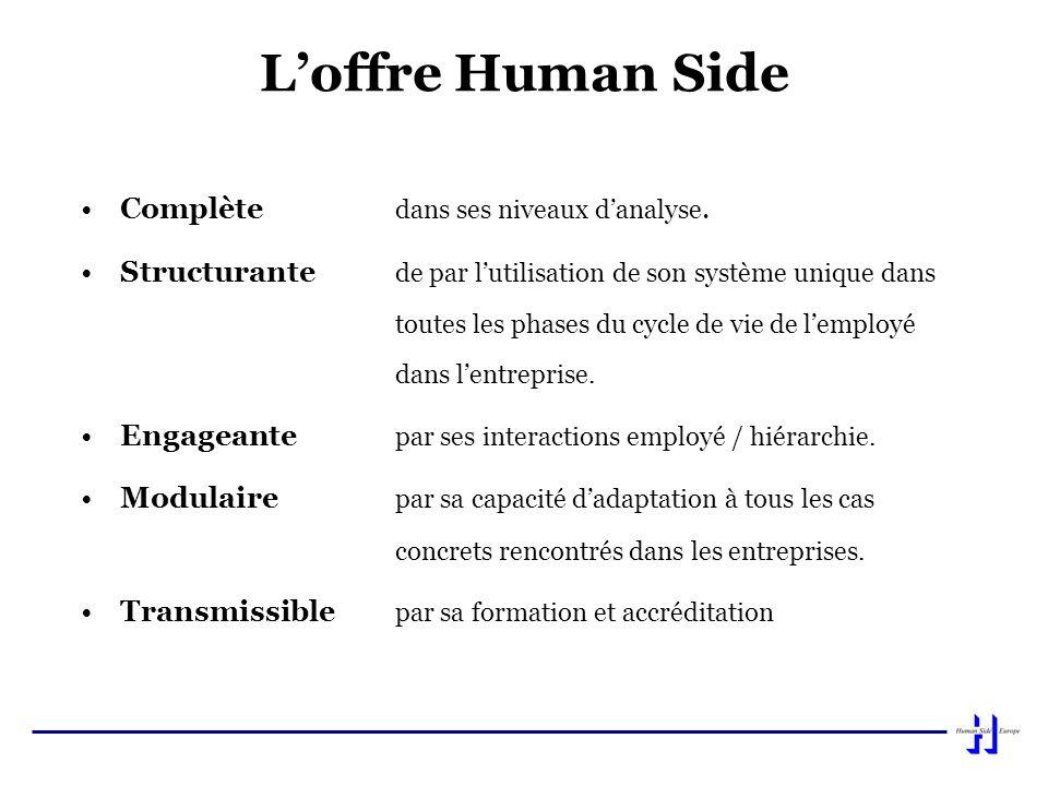 Loffre Human Side Complète dans ses niveaux danalyse. Structurante de par lutilisation de son système unique dans toutes les phases du cycle de vie de