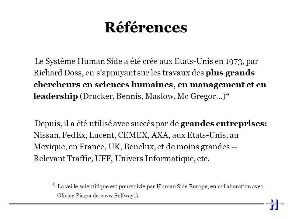 Références Le Système Human Side a été crée aux Etats-Unis en 1973, par Richard Doss, en sappuyant sur les travaux des plus grands chercheurs en scien