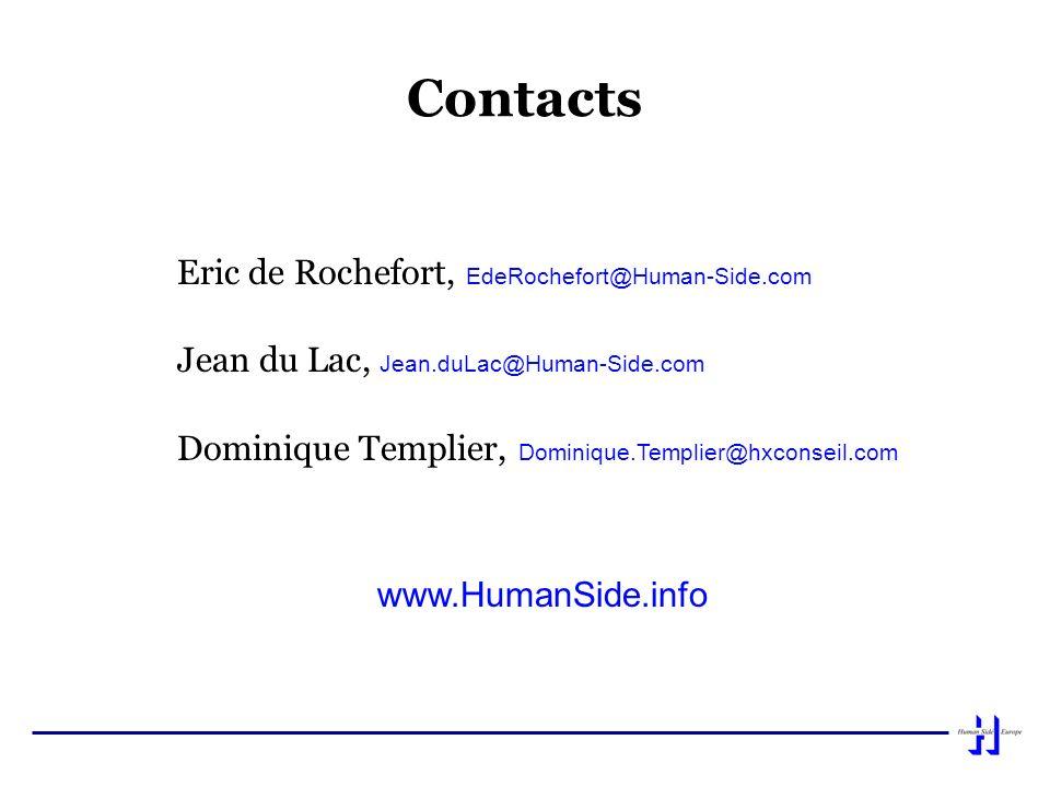 Contacts Eric de Rochefort, EdeRochefort@Human-Side.com Jean du Lac, Jean.duLac@Human-Side.com Dominique Templier, Dominique.Templier@hxconseil.com ww