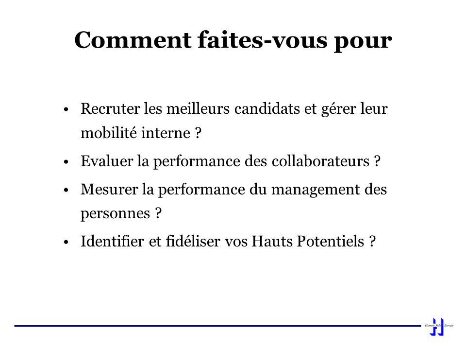 Contacts Eric de Rochefort, EdeRochefort@Human-Side.com Jean du Lac, Jean.duLac@Human-Side.com Dominique Templier, Dominique.Templier@hxconseil.com www.HumanSide.info