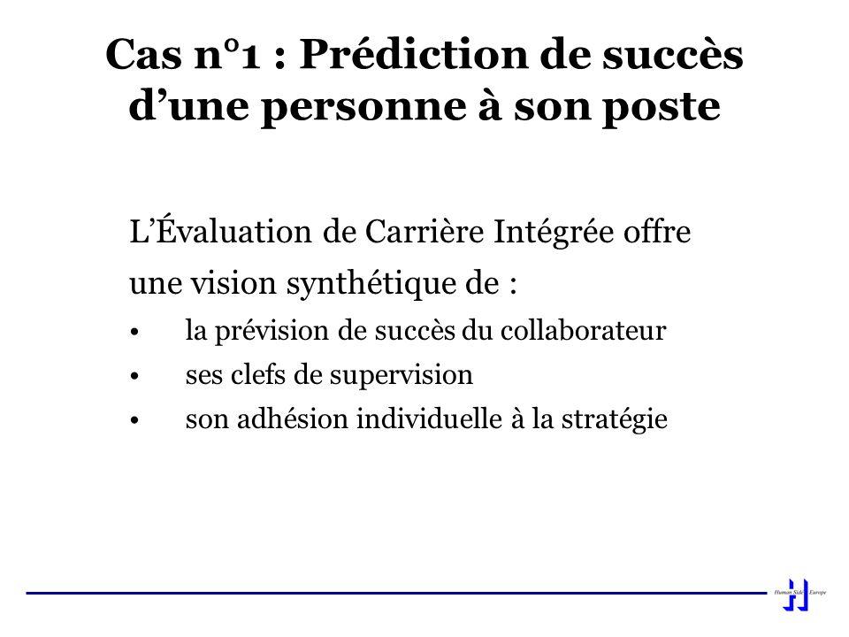 LÉvaluation de Carrière Intégrée offre une vision synthétique de : la prévision de succès du collaborateur ses clefs de supervision son adhésion indiv
