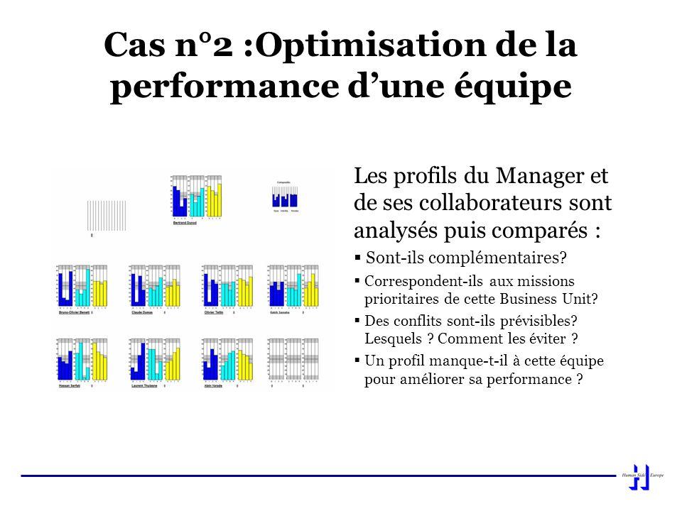 Cas n°2 :Optimisation de la performance dune équipe Les profils du Manager et de ses collaborateurs sont analysés puis comparés : Sont-ils complémenta