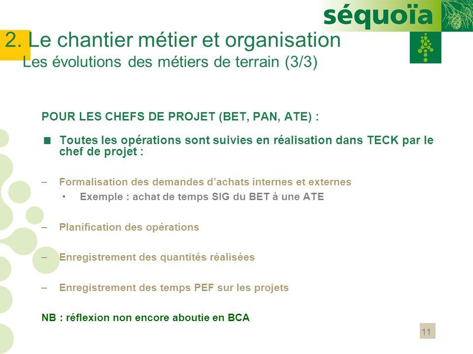 11 POUR LES CHEFS DE PROJET (BET, PAN, ATE) : Toutes les opérations sont suivies en réalisation dans TECK par le chef de projet : –Formalisation des d