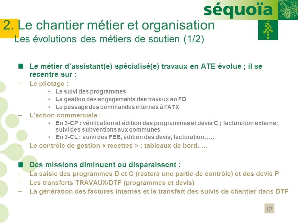 12 Le métier dassistant(e) spécialisé(e) travaux en ATE évolue ; il se recentre sur : –Le pilotage : Le suivi des programmes La gestion des engagement