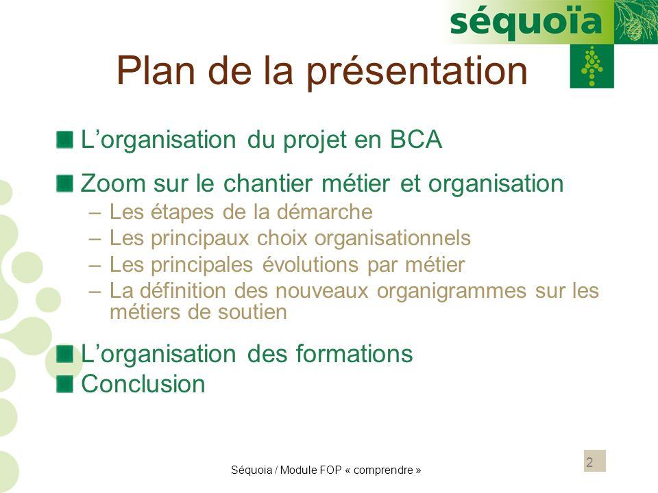 2 Plan de la présentation Lorganisation du projet en BCA Zoom sur le chantier métier et organisation –Les étapes de la démarche –Les principaux choix