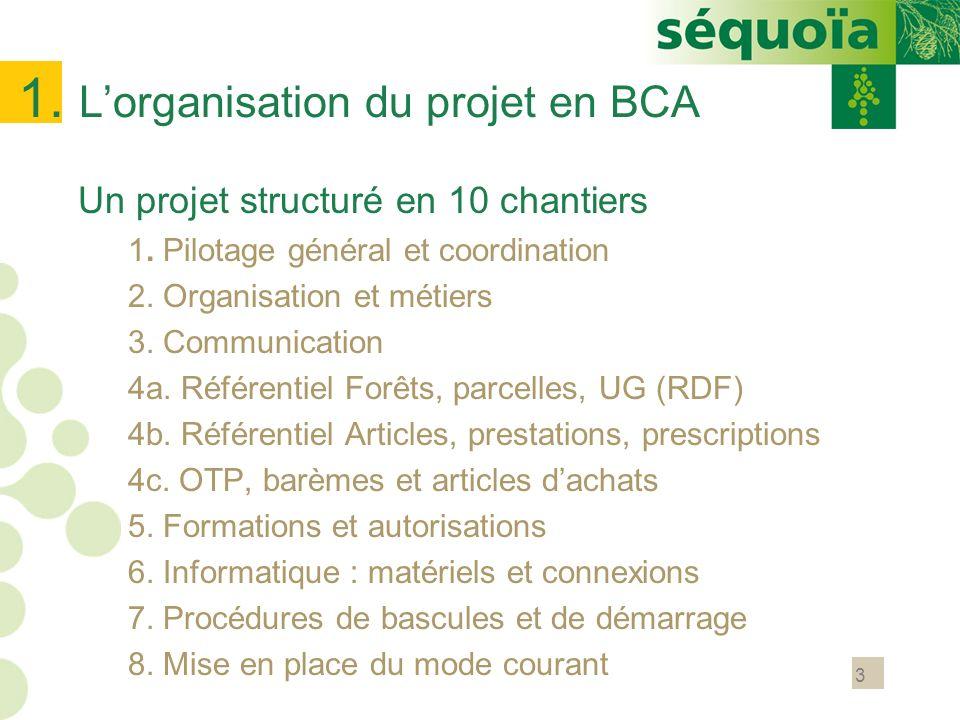 3 1. Lorganisation du projet en BCA Un projet structuré en 10 chantiers 1. Pilotage général et coordination 2. Organisation et métiers 3. Communicatio
