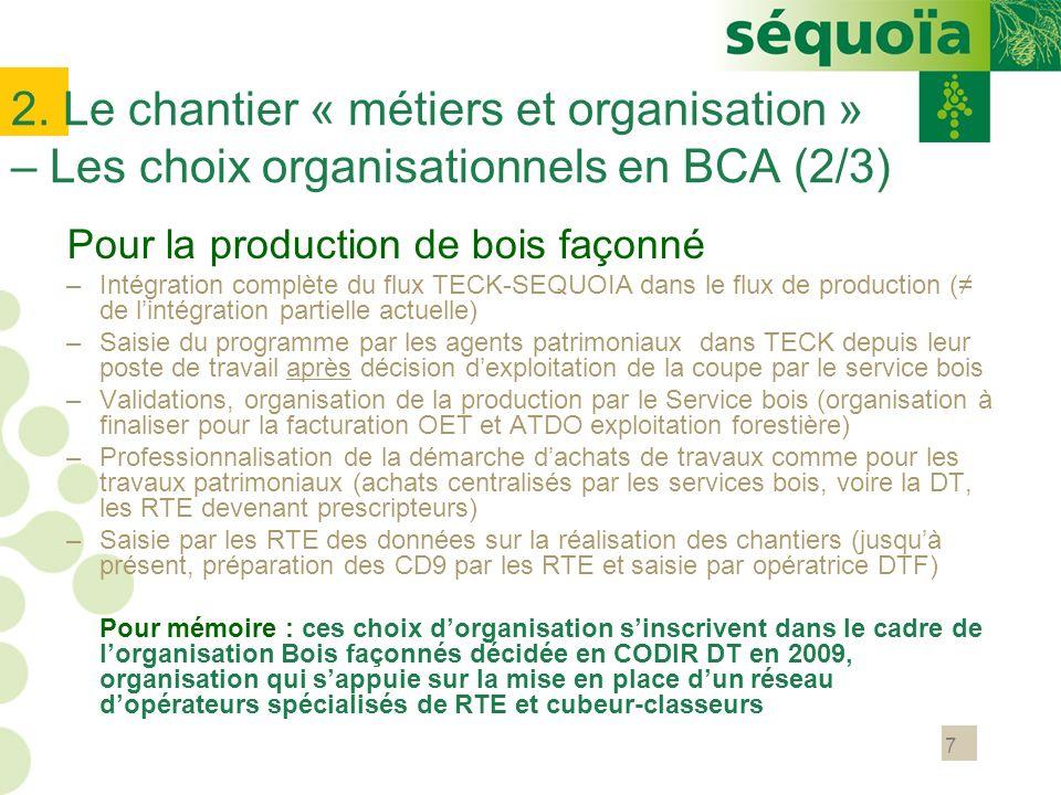 7 Pour la production de bois façonné –Intégration complète du flux TECK-SEQUOIA dans le flux de production ( de lintégration partielle actuelle) –Sais