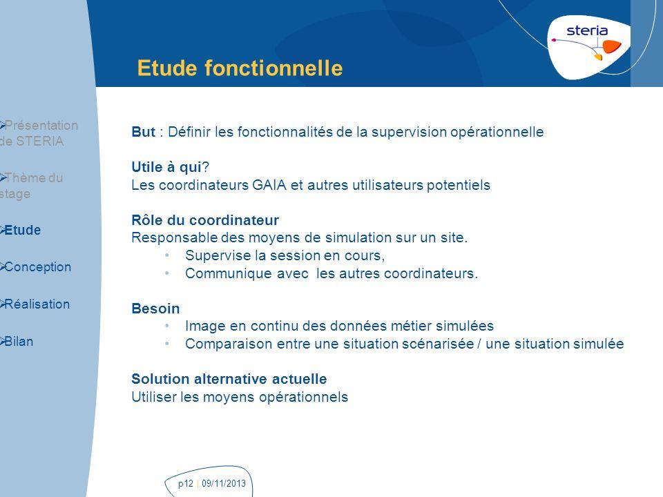Etude fonctionnelle | 09/11/2013p12 But : Définir les fonctionnalités de la supervision opérationnelle Utile à qui? Les coordinateurs GAIA et autres u