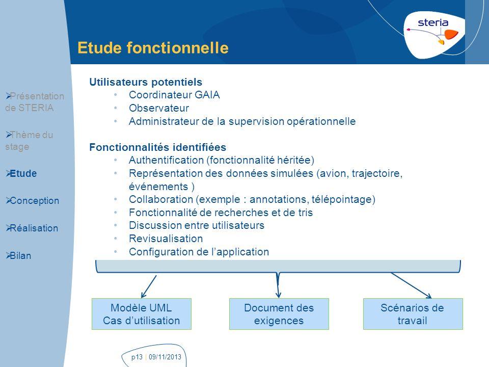 | 09/11/2013p13 Etude fonctionnelle Utilisateurs potentiels Coordinateur GAIA Observateur Administrateur de la supervision opérationnelle Fonctionnali
