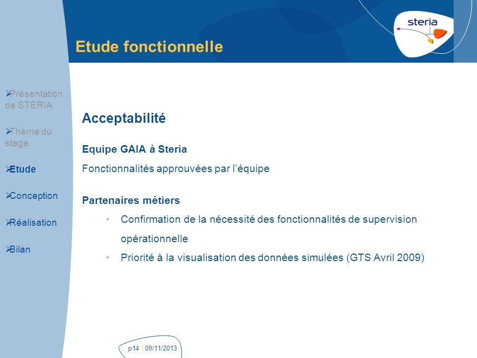 | 09/11/2013p14 Etude fonctionnelle Acceptabilité Equipe GAIA à Steria Fonctionnalités approuvées par léquipe Partenaires métiers Confirmation de la n