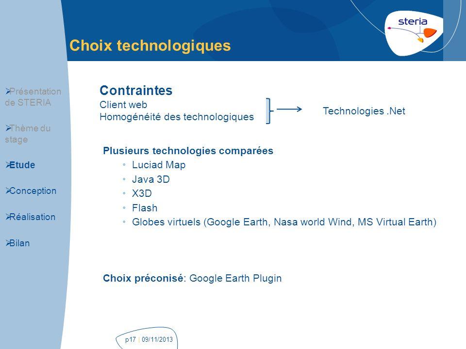 | 09/11/2013p17 Choix technologiques Contraintes Client web Homogénéité des technologiques Technologies.Net Plusieurs technologies comparées Luciad Ma
