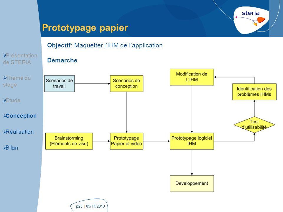 | 09/11/2013p20 Prototypage papier Objectif: Maquetter lIHM de lapplication Démarche Présentation de STERIA Thème du stage Etude Conception Réalisatio