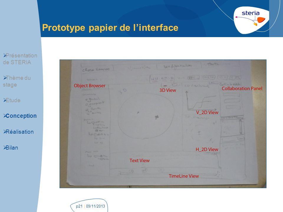 | 09/11/2013p21 Prototype papier de linterface Présentation de STERIA Thème du stage Etude Conception Réalisation Bilan