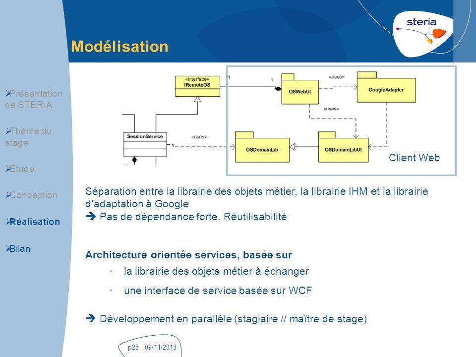 | 09/11/2013p25 Modélisation Présentation de STERIA Thème du stage Etude Conception Réalisation Bilan Séparation entre la librairie des objets métier,