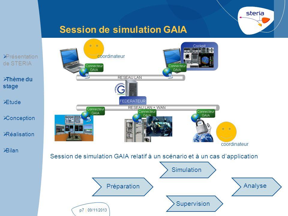 Session de simulation GAIA | 09/11/2013p7 Session de simulation GAIA relatif à un scénario et à un cas dapplication Présentation de STERIA Thème du st