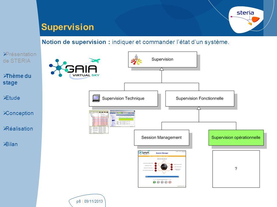 | 09/11/2013p8 Supervision Notion de supervision : indiquer et commander létat dun système. Présentation de STERIA Thème du stage Etude Conception Réa