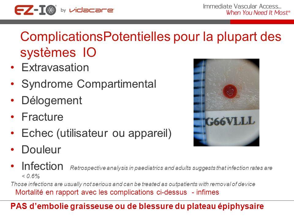 ComplicationsPotentielles pour la plupart des systèmes IO Extravasation Syndrome Compartimental Délogement Fracture Echec (utilisateur ou appareil) Do