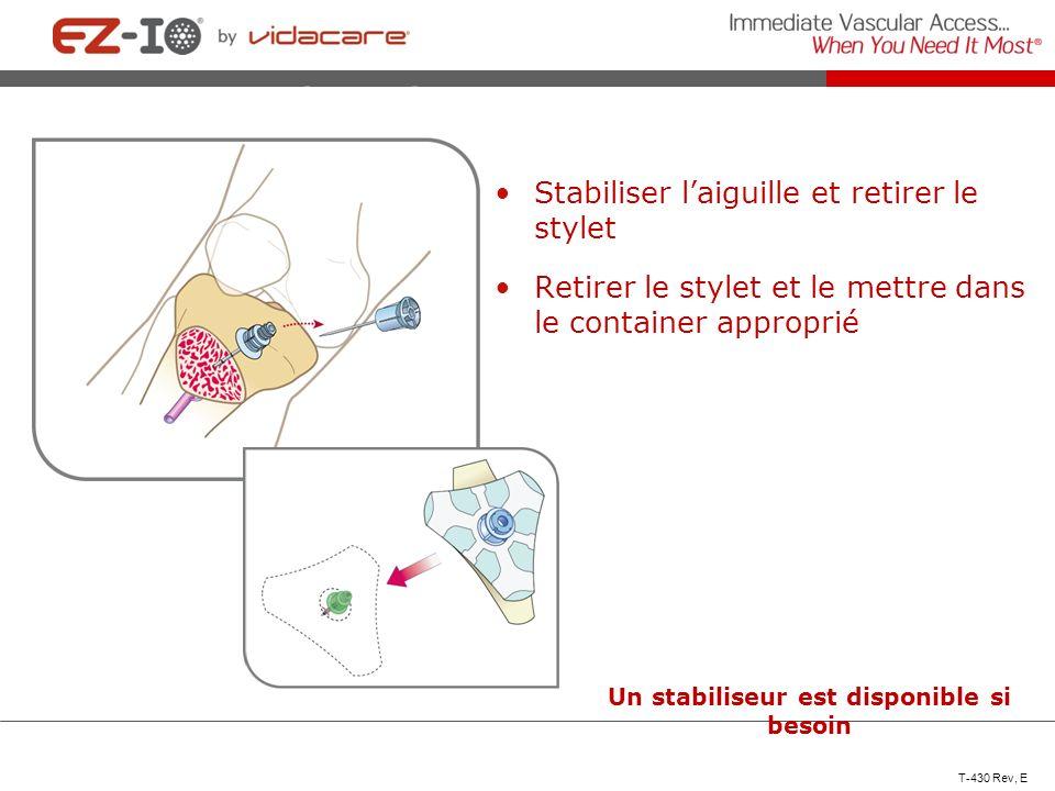 Un stabiliseur est disponible si besoin Stabiliser laiguille et retirer le stylet Retirer le stylet et le mettre dans le container approprié T-430 Rev