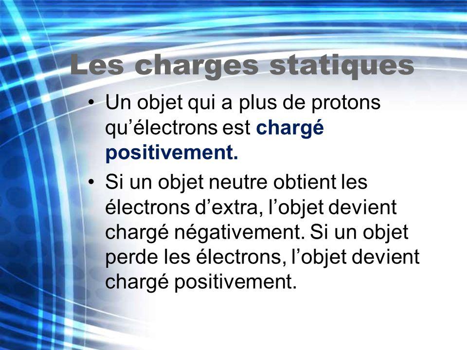 Les charges statiques Un objet qui a plus de protons quélectrons est chargé positivement. Si un objet neutre obtient les électrons dextra, lobjet devi