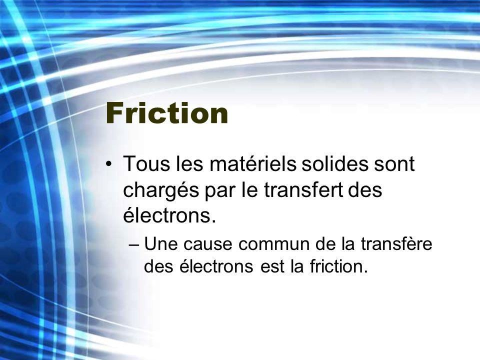 Friction Tous les matériels solides sont chargés par le transfert des électrons. –Une cause commun de la transfère des électrons est la friction.
