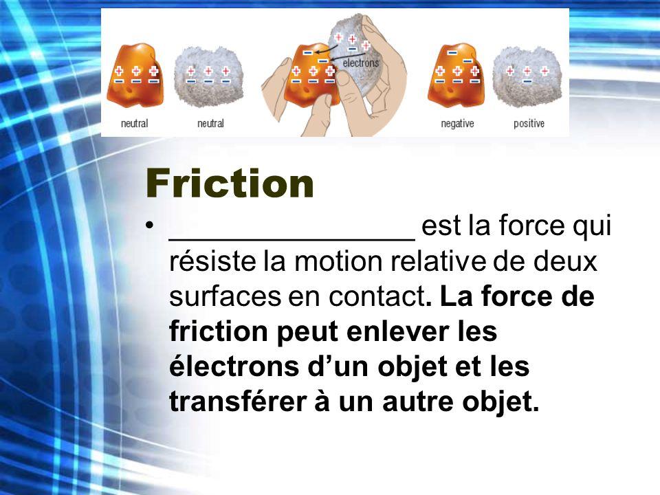 Friction _______________ est la force qui résiste la motion relative de deux surfaces en contact. La force de friction peut enlever les électrons dun