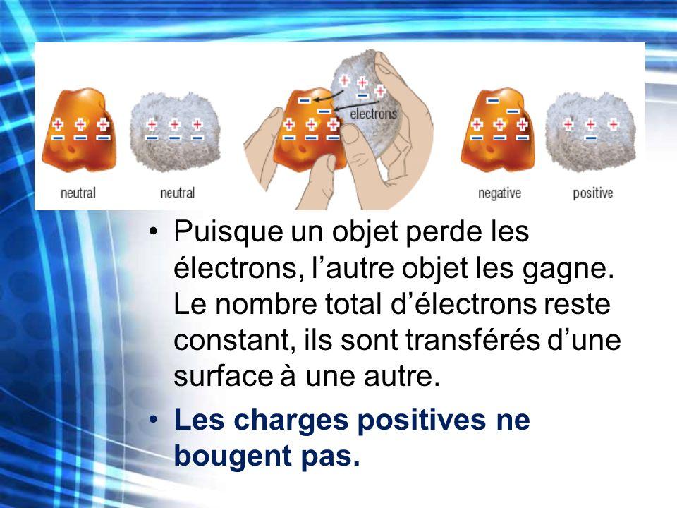 Friction Puisque un objet perde les électrons, lautre objet les gagne. Le nombre total délectrons reste constant, ils sont transférés dune surface à u