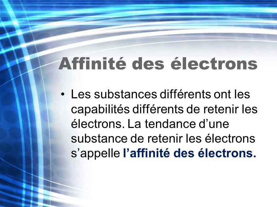 Affinité des électrons Les substances différents ont les capabilités différents de retenir les électrons. La tendance dune substance de retenir les él