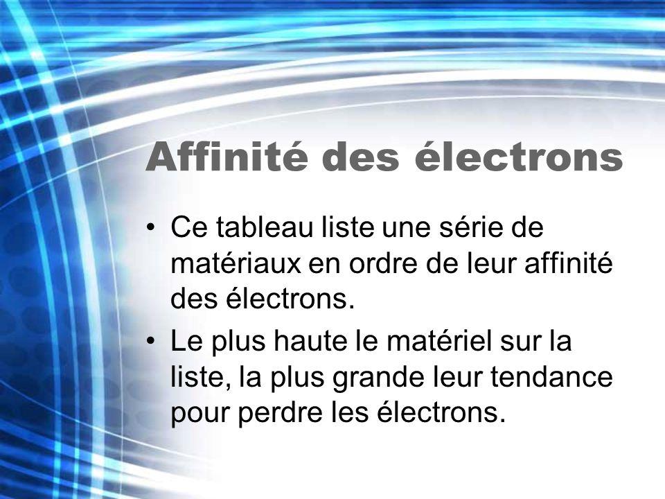Affinité des électrons Ce tableau liste une série de matériaux en ordre de leur affinité des électrons. Le plus haute le matériel sur la liste, la plu
