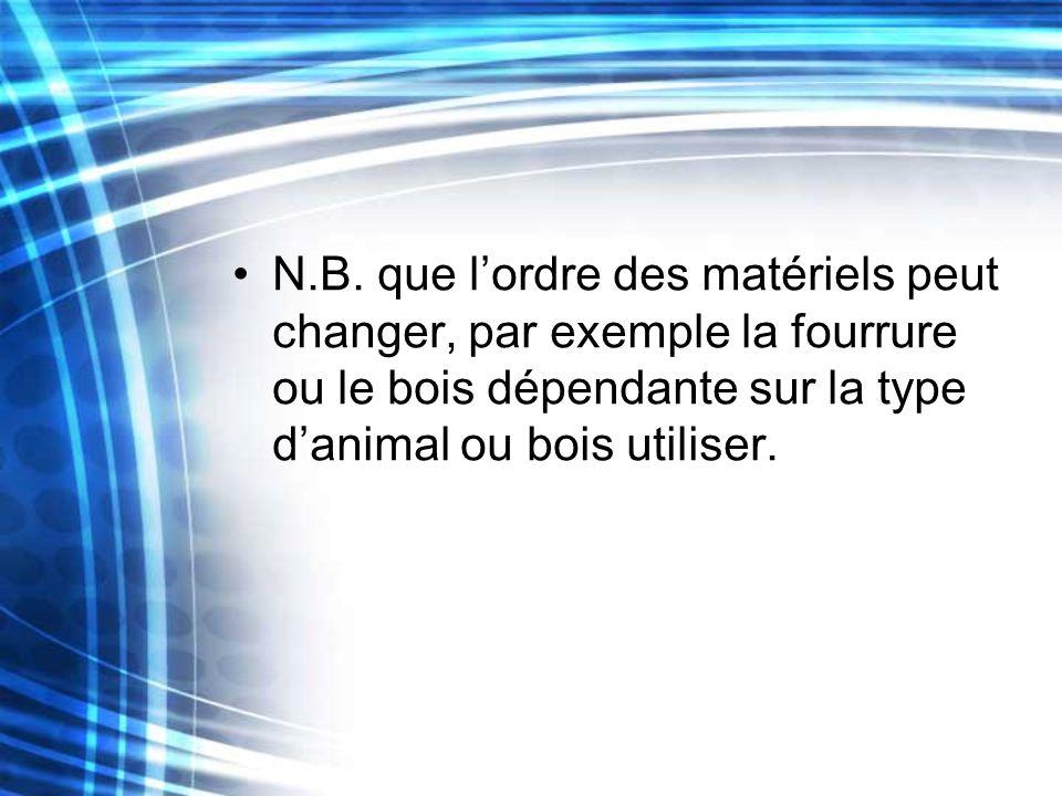 N.B. que lordre des matériels peut changer, par exemple la fourrure ou le bois dépendante sur la type danimal ou bois utiliser.