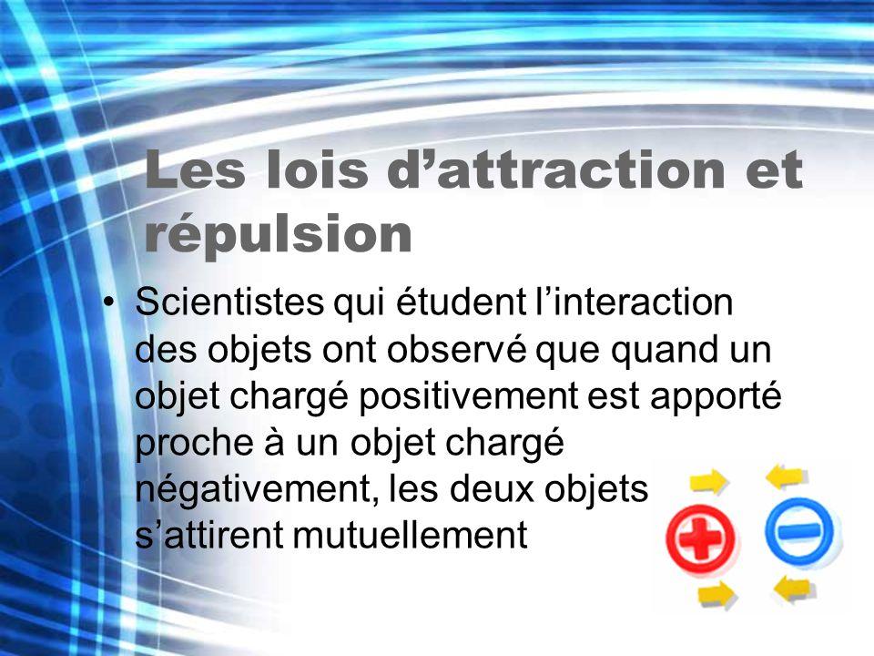 Les lois dattraction et répulsion Scientistes qui étudent linteraction des objets ont observé que quand un objet chargé positivement est apporté proch