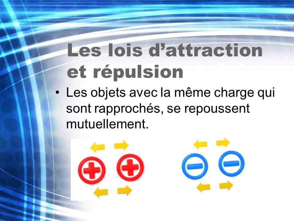 Les lois dattraction et répulsion Les objets avec la même charge qui sont rapprochés, se repoussent mutuellement.