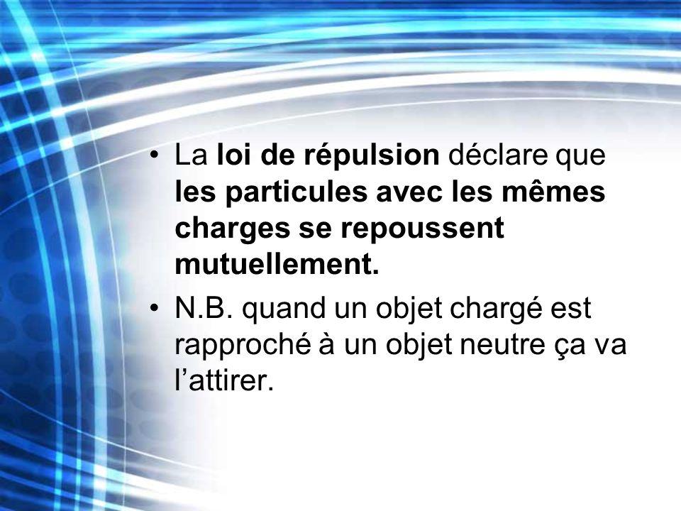 La loi de répulsion déclare que les particules avec les mêmes charges se repoussent mutuellement. N.B. quand un objet chargé est rapproché à un objet