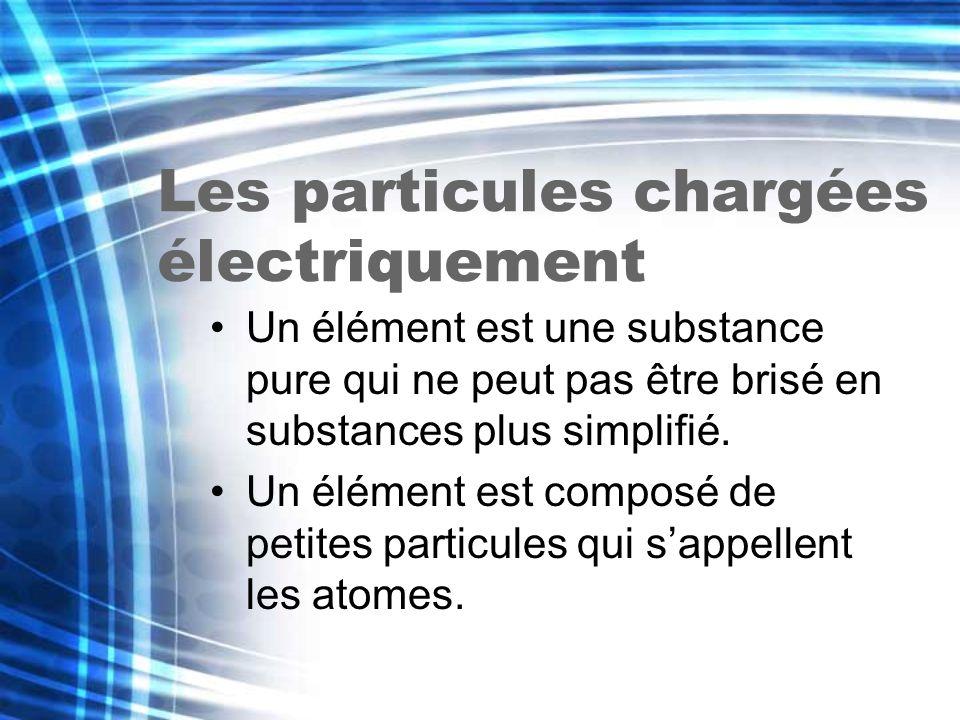Les particules chargées électriquement Un élément est une substance pure qui ne peut pas être brisé en substances plus simplifié. Un élément est compo