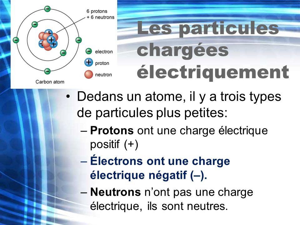 Les particules chargées électriquement Dedans un atome, il y a trois types de particules plus petites: –Protons ont une charge électrique positif (+)