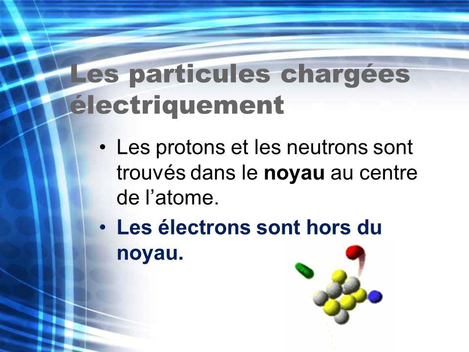 Les particules chargées électriquement Les protons et les neutrons sont trouvés dans le noyau au centre de latome. Les électrons sont hors du noyau.